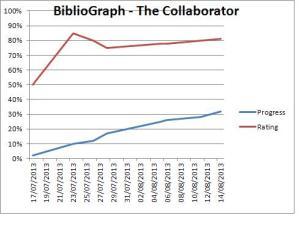 Collaborator140813